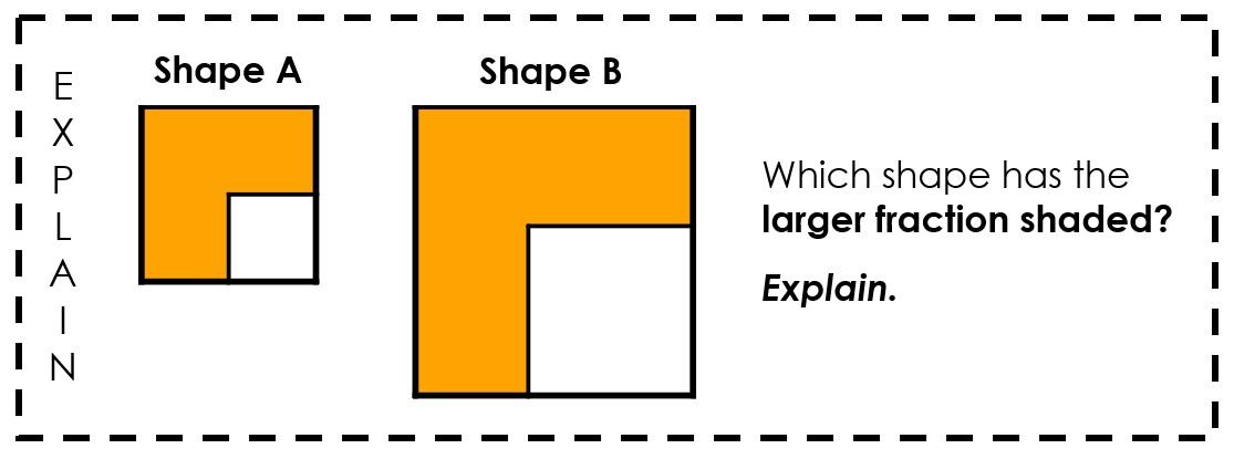 Explain fraction 2