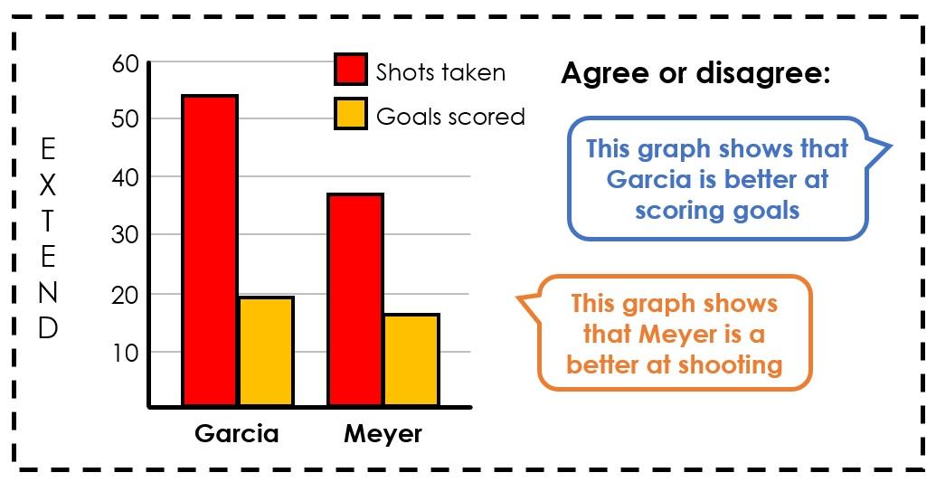 Extend graph 2